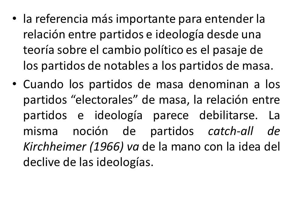 la referencia más importante para entender la relación entre partidos e ideología desde una teoría sobre el cambio político es el pasaje de los partid