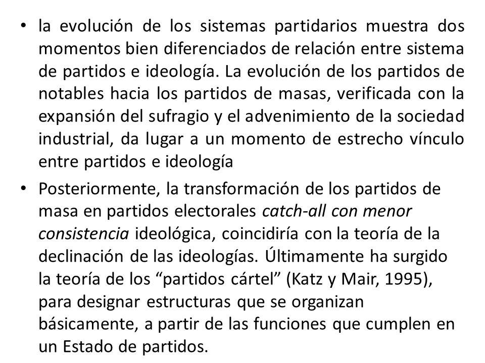 la evolución de los sistemas partidarios muestra dos momentos bien diferenciados de relación entre sistema de partidos e ideología. La evolución de lo