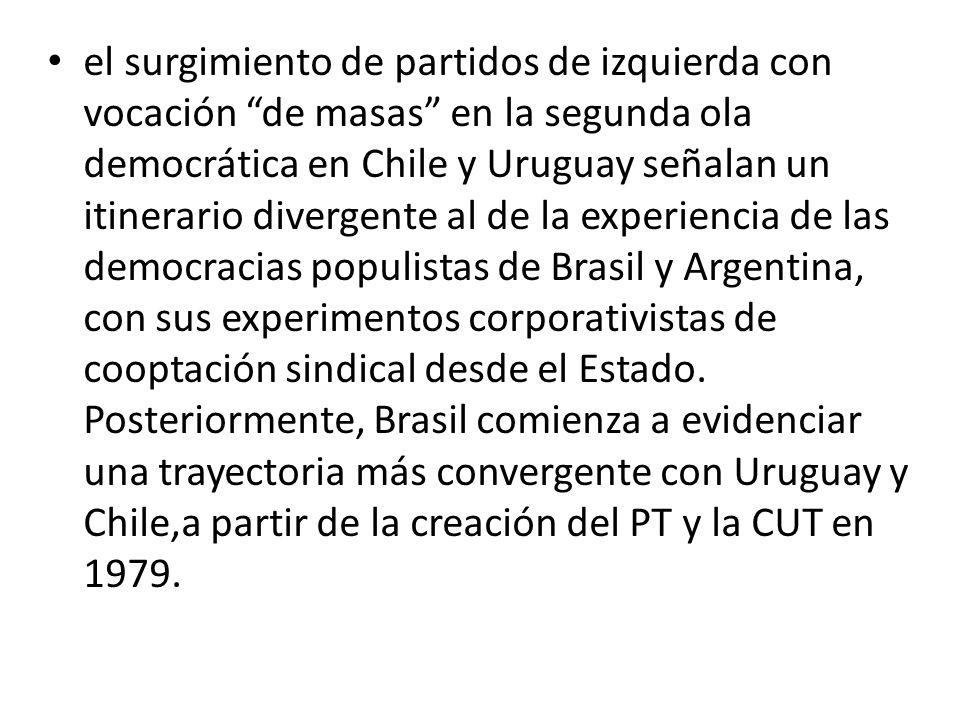 el surgimiento de partidos de izquierda con vocación de masas en la segunda ola democrática en Chile y Uruguay señalan un itinerario divergente al de
