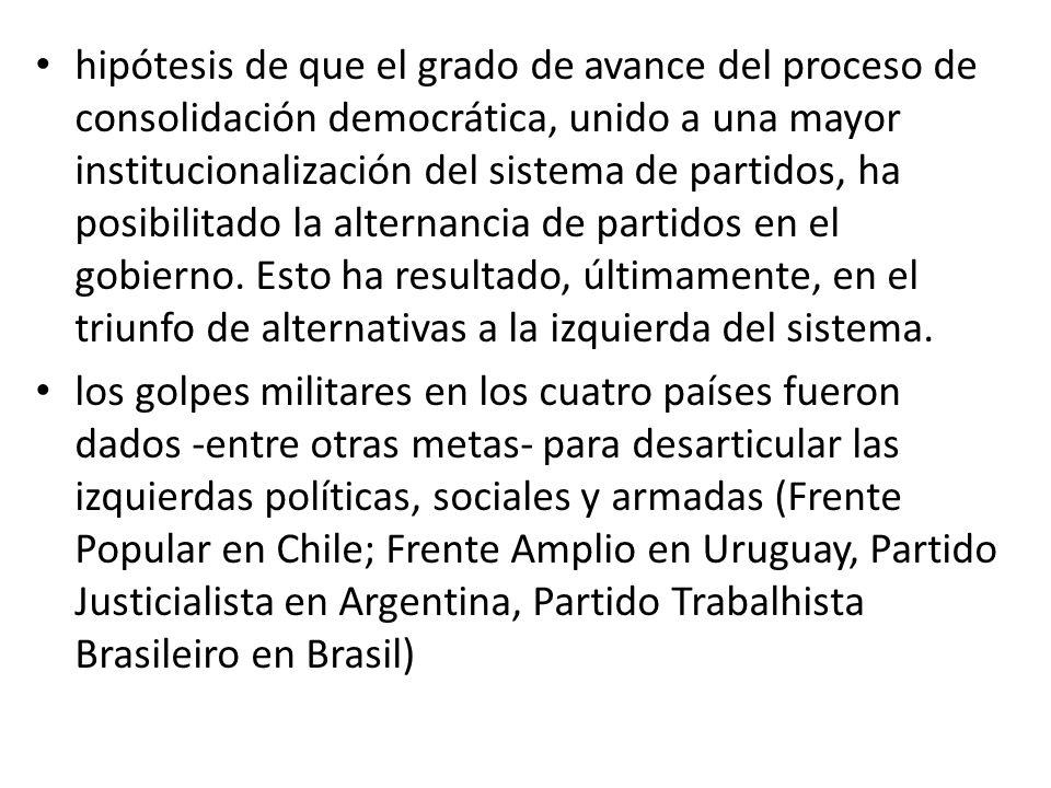 hipótesis de que el grado de avance del proceso de consolidación democrática, unido a una mayor institucionalización del sistema de partidos, ha posib