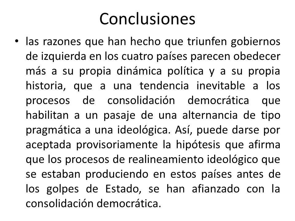 Conclusiones las razones que han hecho que triunfen gobiernos de izquierda en los cuatro países parecen obedecer más a su propia dinámica política y a