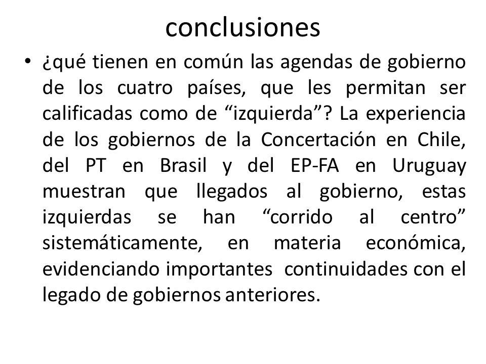 conclusiones ¿qué tienen en común las agendas de gobierno de los cuatro países, que les permitan ser calificadas como de izquierda? La experiencia de