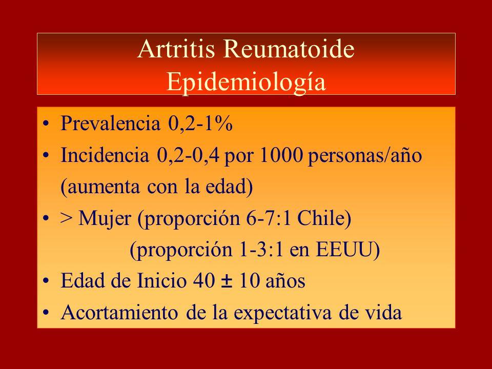 Artritis Reumatoide Epidemiología Prevalencia 0,2-1% Incidencia 0,2-0,4 por 1000 personas/año (aumenta con la edad) > Mujer (proporción 6-7:1 Chile) (