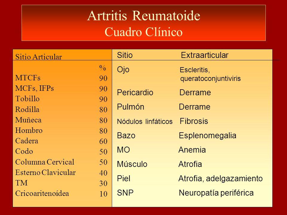 Artritis Reumatoide Cuadro Clínico Sitio Articular MTCFs MCFs, IFPs Tobillo Rodilla Muñeca Hombro Cadera Codo Columna Cervical Esterno Clavicular TM C