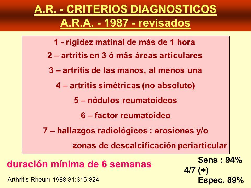 A.R. - CRITERIOS DIAGNOSTICOS A.R.A. - 1987 - revisados 1 - rigidez matinal de más de 1 hora 2 – artritis en 3 ó más áreas articulares 3 – artritis de