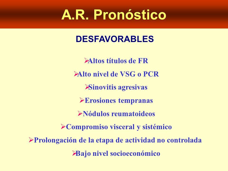 A.R. Pronóstico DESFAVORABLES Altos títulos de FR Alto nivel de VSG o PCR Sinovitis agresivas Erosiones tempranas Nódulos reumatoideos Compromiso visc