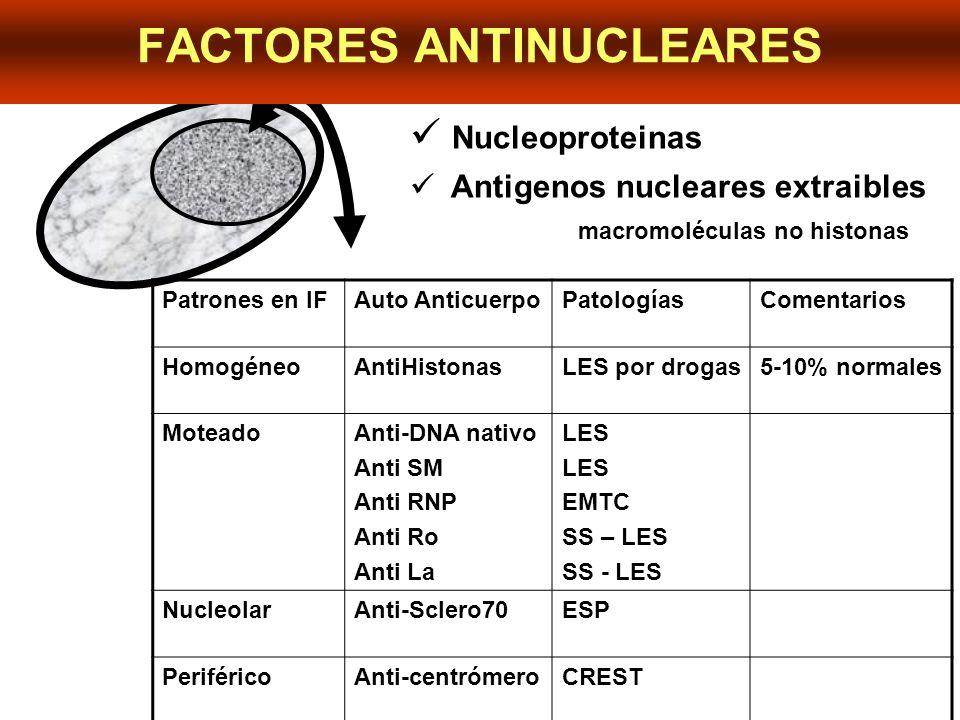 Nucleoproteinas Antigenos nucleares extraibles macromoléculas no histonas FACTORES ANTINUCLEARES Patrones en IFAuto AnticuerpoPatologíasComentarios Ho