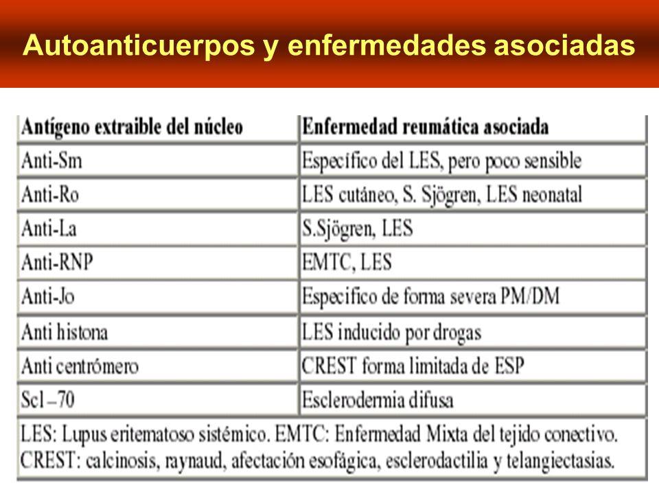 Autoanticuerpos y enfermedades asociadas