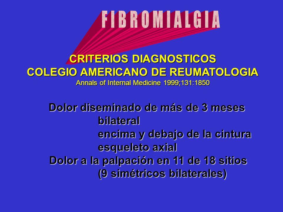 CRITERIOS DIAGNOSTICOS COLEGIO AMERICANO DE REUMATOLOGIA Annals of Internal Medicine 1999;131:1850 Dolor diseminado de más de 3 meses Dolor diseminado