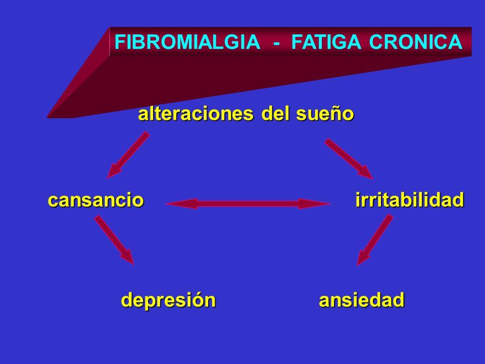 alteraciones del sueño alteraciones del sueño cansancio irritabilidad depresión ansiedad depresión ansiedad FIBROMIALGIA - FATIGA CRONICA