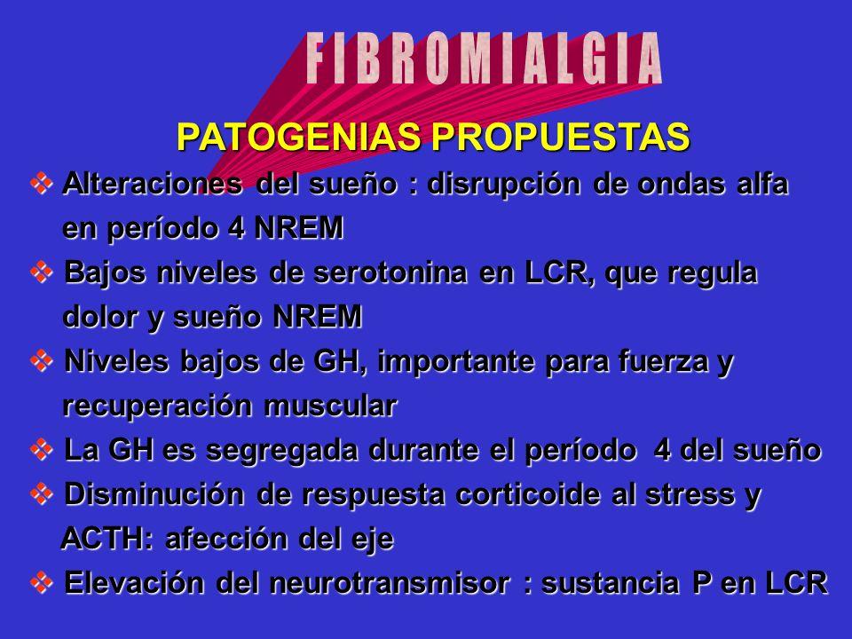 Alteraciones del sueño : disrupción de ondas alfa Alteraciones del sueño : disrupción de ondas alfa en período 4 NREM en período 4 NREM Bajos niveles
