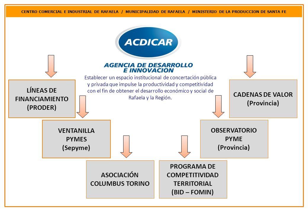 CENTRO COMERCIAL E INDUSTRIAL DE RAFAELA / MUNICIPALIDAD DE RAFAELA / MINISTERIO DE LA PRODUCCION DE SANTA FE Establecer un espacio institucional de c