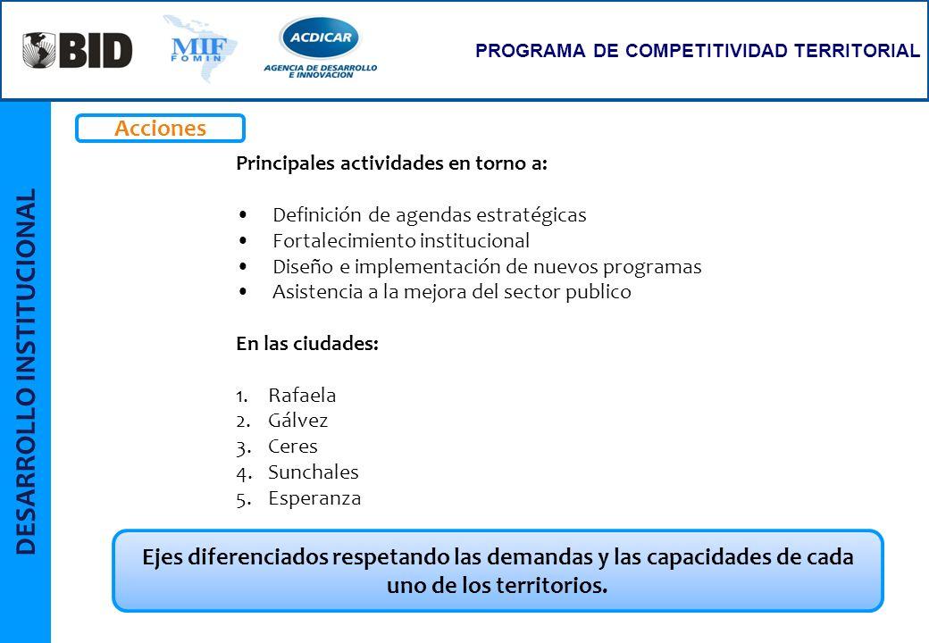 DESARROLLO INSTITUCIONAL PROGRAMA DE COMPETITIVIDAD TERRITORIAL Principales actividades en torno a: Definición de agendas estratégicas Fortalecimiento