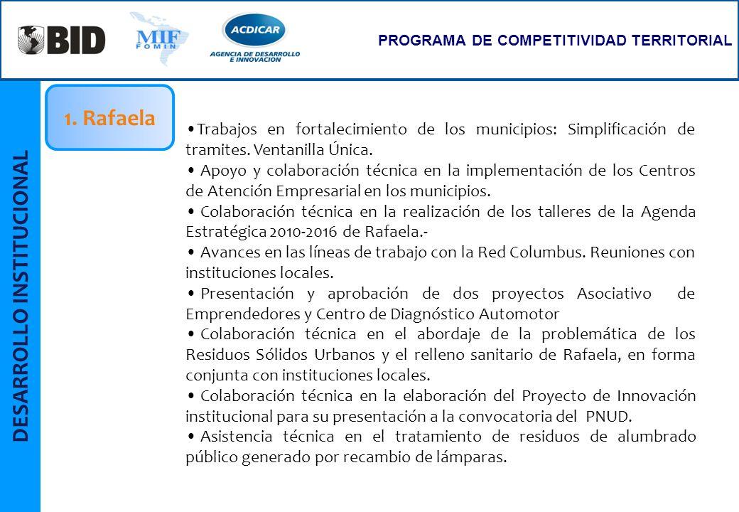 DESARROLLO INSTITUCIONAL PROGRAMA DE COMPETITIVIDAD TERRITORIAL Trabajos en fortalecimiento de los municipios: Simplificación de tramites. Ventanilla