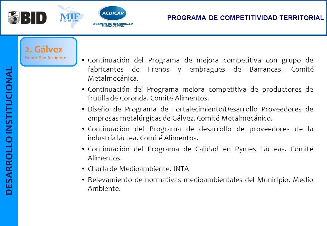 DESARROLLO INSTITUCIONAL PROGRAMA DE COMPETITIVIDAD TERRITORIAL Continuación del Programa de mejora competitiva con grupo de fabricantes de Frenos y e