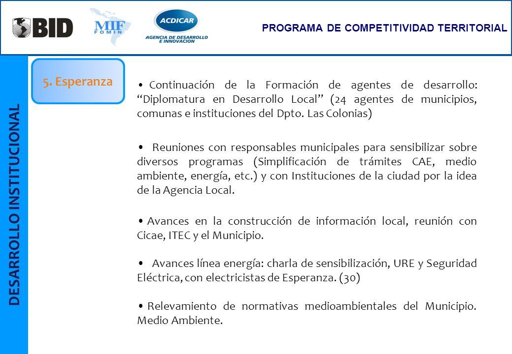 PROGRAMA DE COMPETITIVIDAD TERRITORIAL Continuación de la Formación de agentes de desarrollo: Diplomatura en Desarrollo Local (24 agentes de municipio