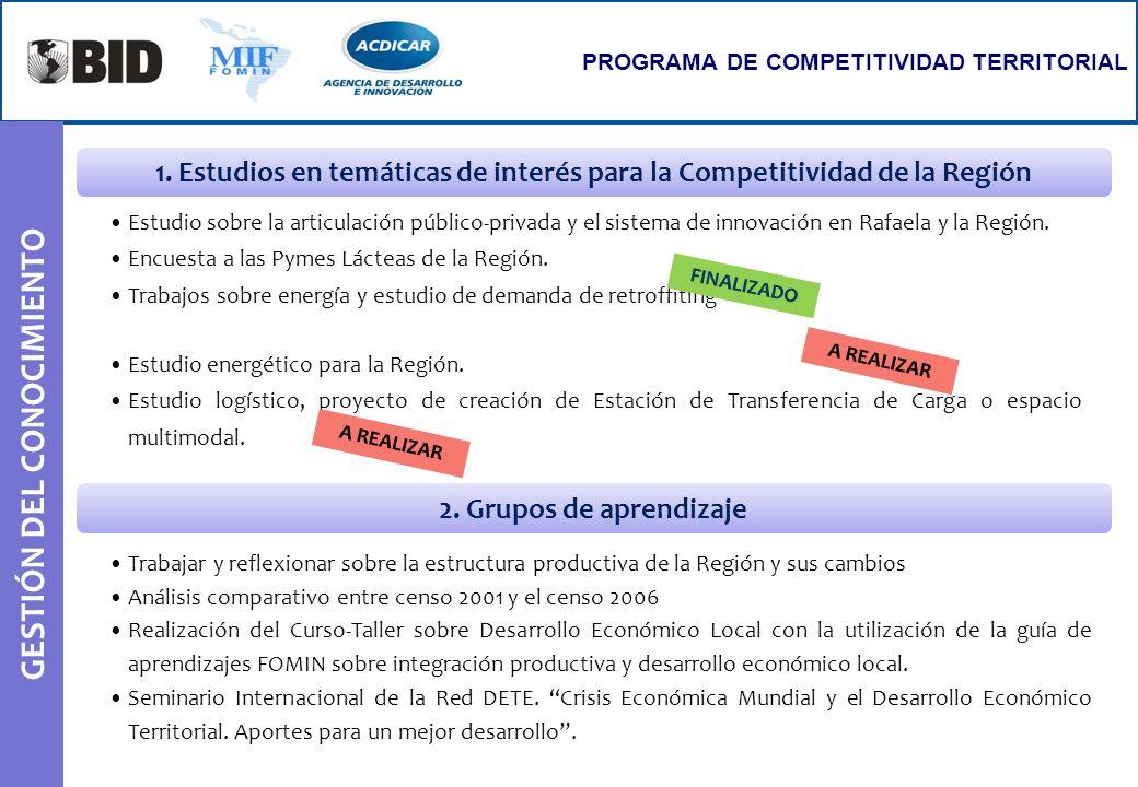 PROGRAMA DE COMPETITIVIDAD TERRITORIAL GESTIÓN DEL CONOCIMIENTO Estudio sobre la articulación público-privada y el sistema de innovación en Rafaela y
