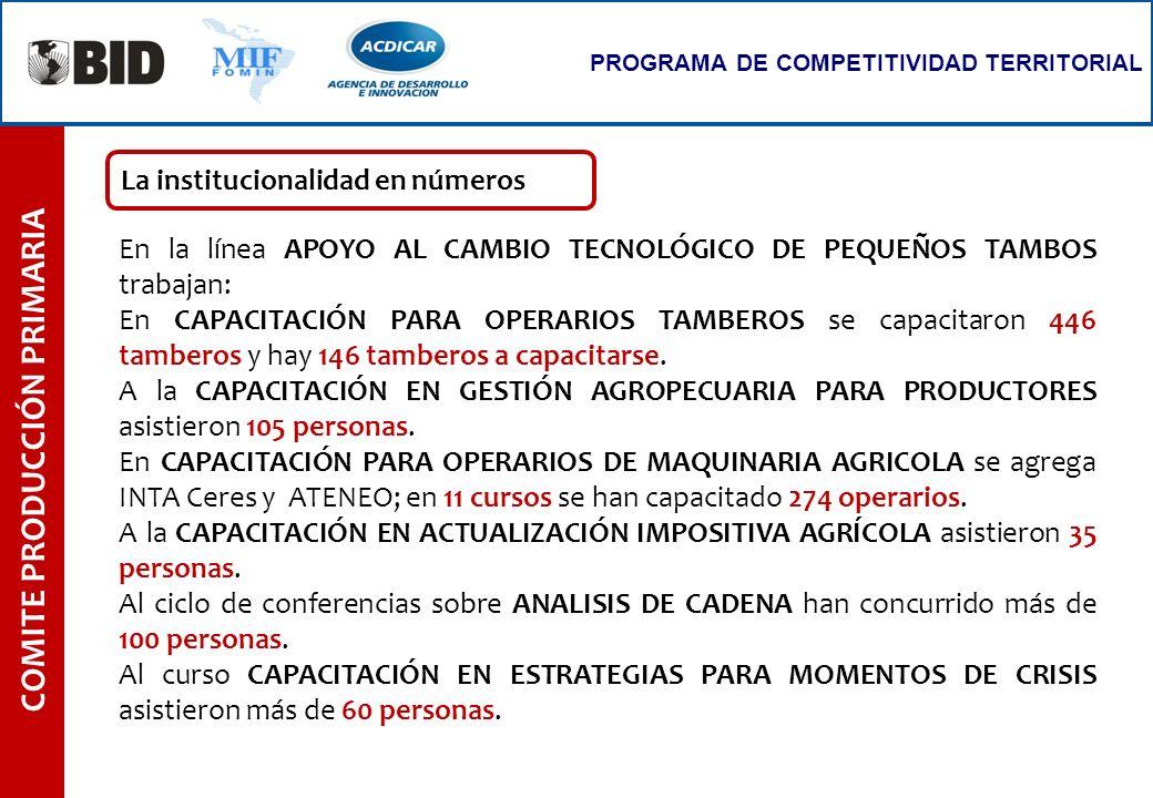 COMITE PRODUCCIÓN PRIMARIA PROGRAMA DE COMPETITIVIDAD TERRITORIAL En la línea APOYO AL CAMBIO TECNOLÓGICO DE PEQUEÑOS TAMBOS trabajan: En CAPACITACIÓN