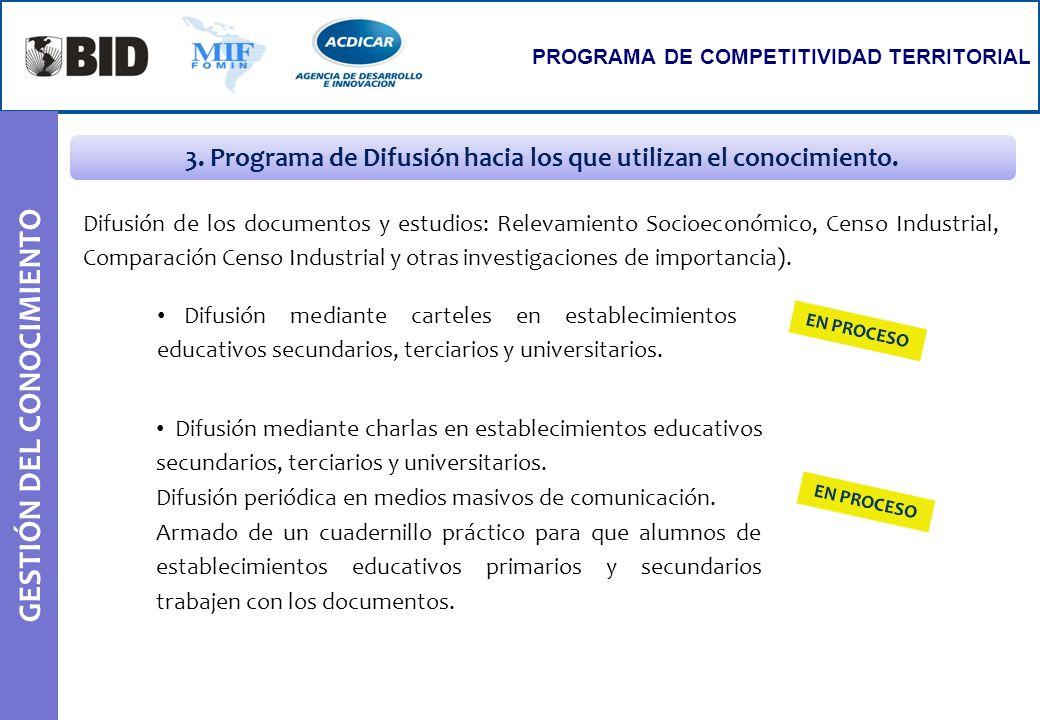 PROGRAMA DE COMPETITIVIDAD TERRITORIAL GESTIÓN DEL CONOCIMIENTO 3. Programa de Difusión hacia los que utilizan el conocimiento. Difusión de los docume