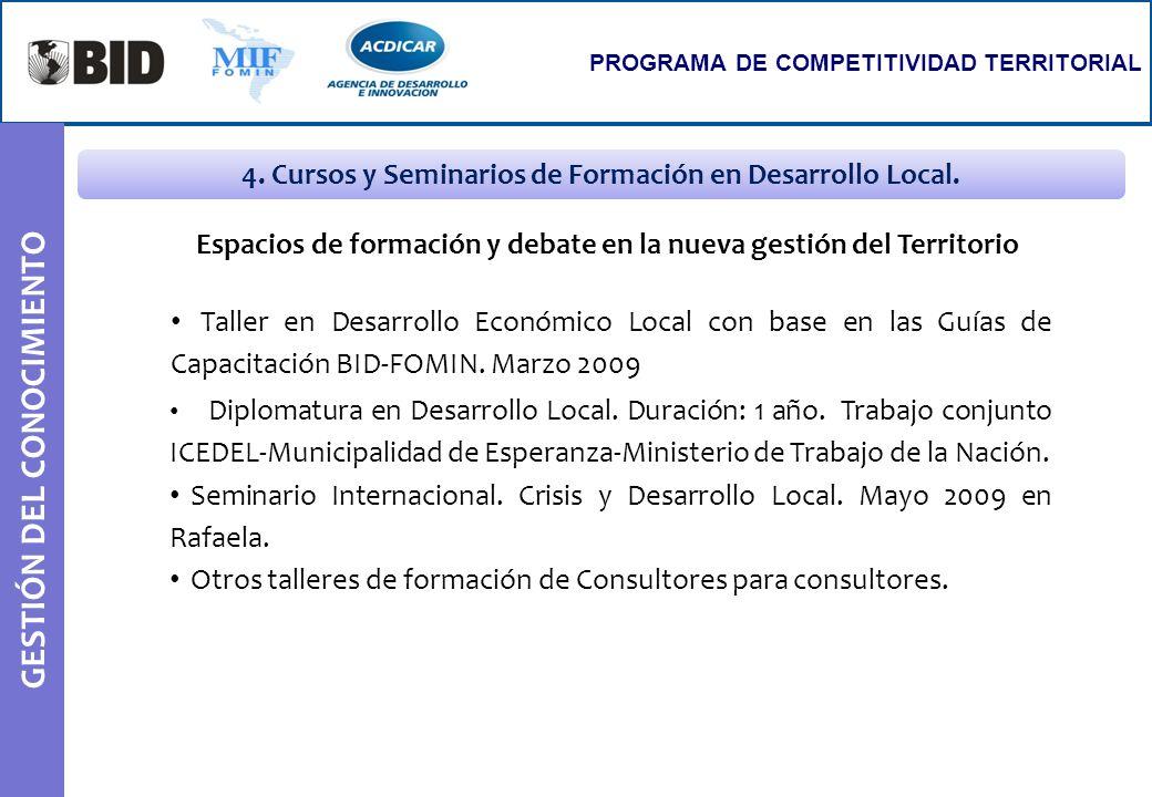 PROGRAMA DE COMPETITIVIDAD TERRITORIAL GESTIÓN DEL CONOCIMIENTO 4. Cursos y Seminarios de Formación en Desarrollo Local. Espacios de formación y debat