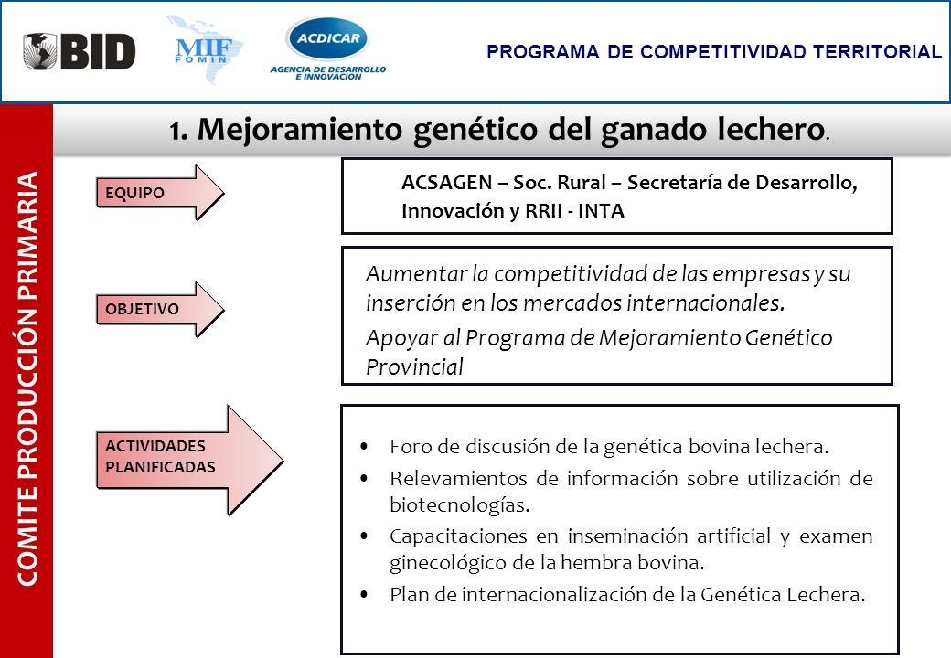 1. Mejoramiento genético del ganado lechero. COMITE PRODUCCIÓN PRIMARIA PROGRAMA DE COMPETITIVIDAD TERRITORIAL ACSAGEN – Soc. Rural – Secretaría de De