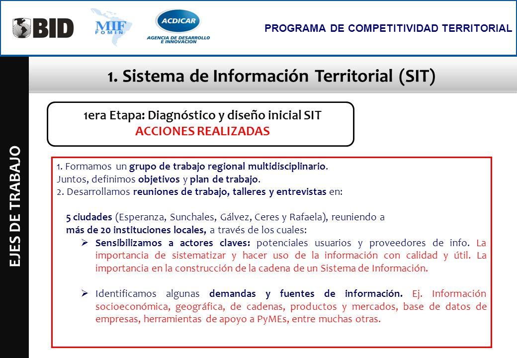 1. Sistema de Información Territorial (SIT) EJES DE TRABAJO PROGRAMA DE COMPETITIVIDAD TERRITORIAL 1. Formamos un grupo de trabajo regional multidisci