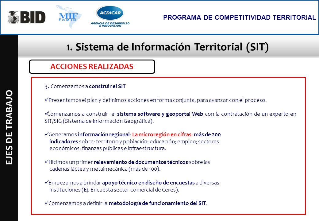 1. Sistema de Información Territorial (SIT) EJES DE TRABAJO PROGRAMA DE COMPETITIVIDAD TERRITORIAL ACCIONES REALIZADAS 3. Comenzamos a construir el SI