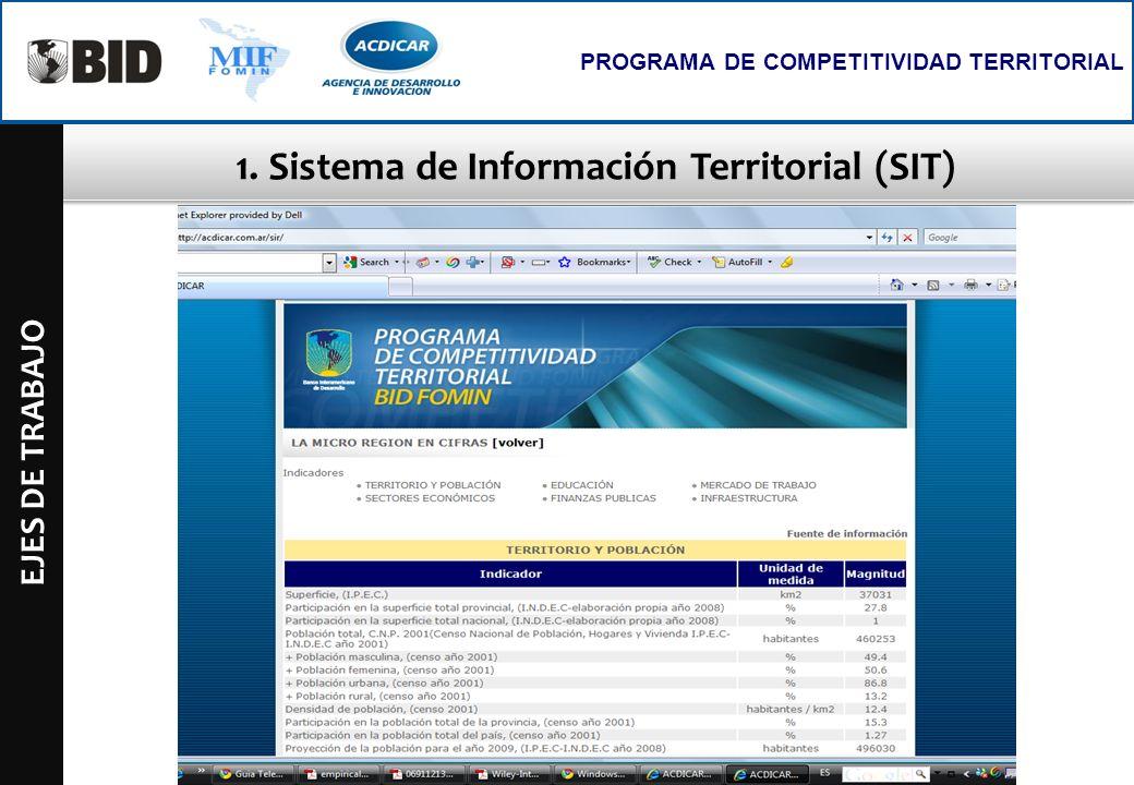 1. Sistema de Información Territorial (SIT) EJES DE TRABAJO PROGRAMA DE COMPETITIVIDAD TERRITORIAL
