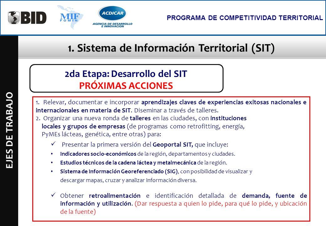 1. Sistema de Información Territorial (SIT) EJES DE TRABAJO PROGRAMA DE COMPETITIVIDAD TERRITORIAL 2da Etapa: Desarrollo del SIT PRÓXIMAS ACCIONES 1.