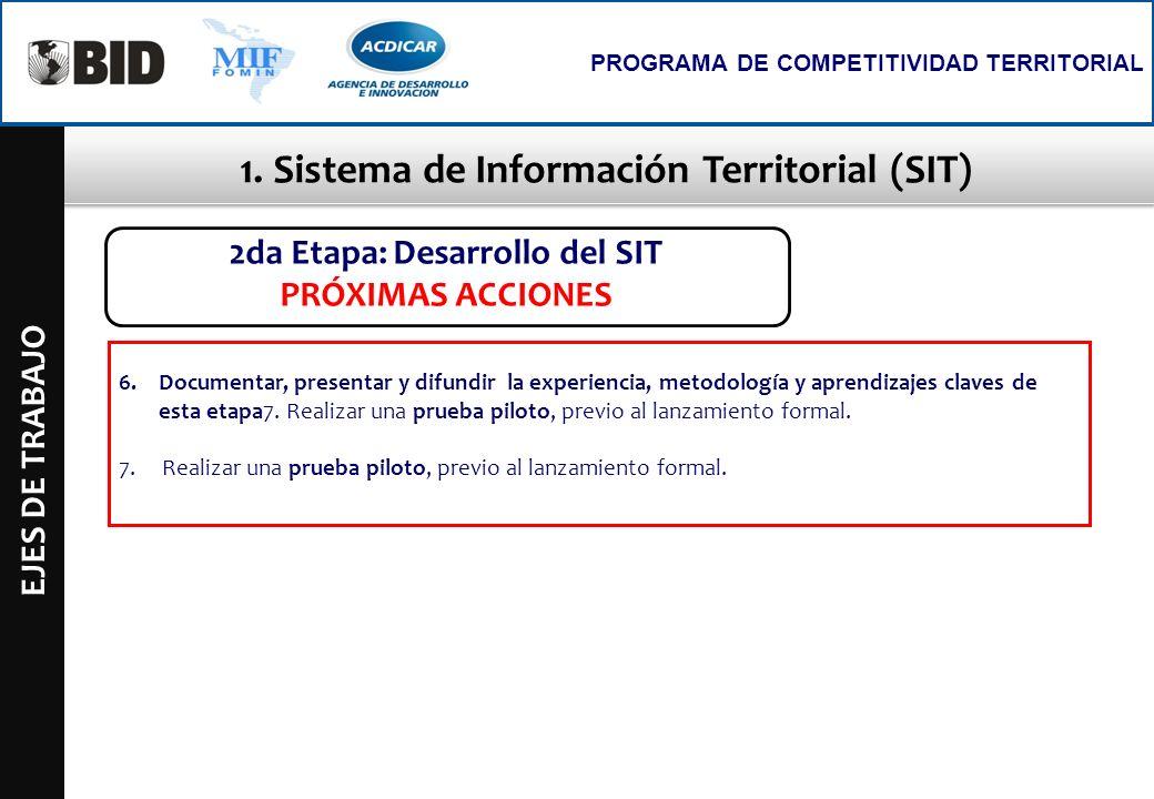 1. Sistema de Información Territorial (SIT) EJES DE TRABAJO PROGRAMA DE COMPETITIVIDAD TERRITORIAL 2da Etapa: Desarrollo del SIT PRÓXIMAS ACCIONES 6.D
