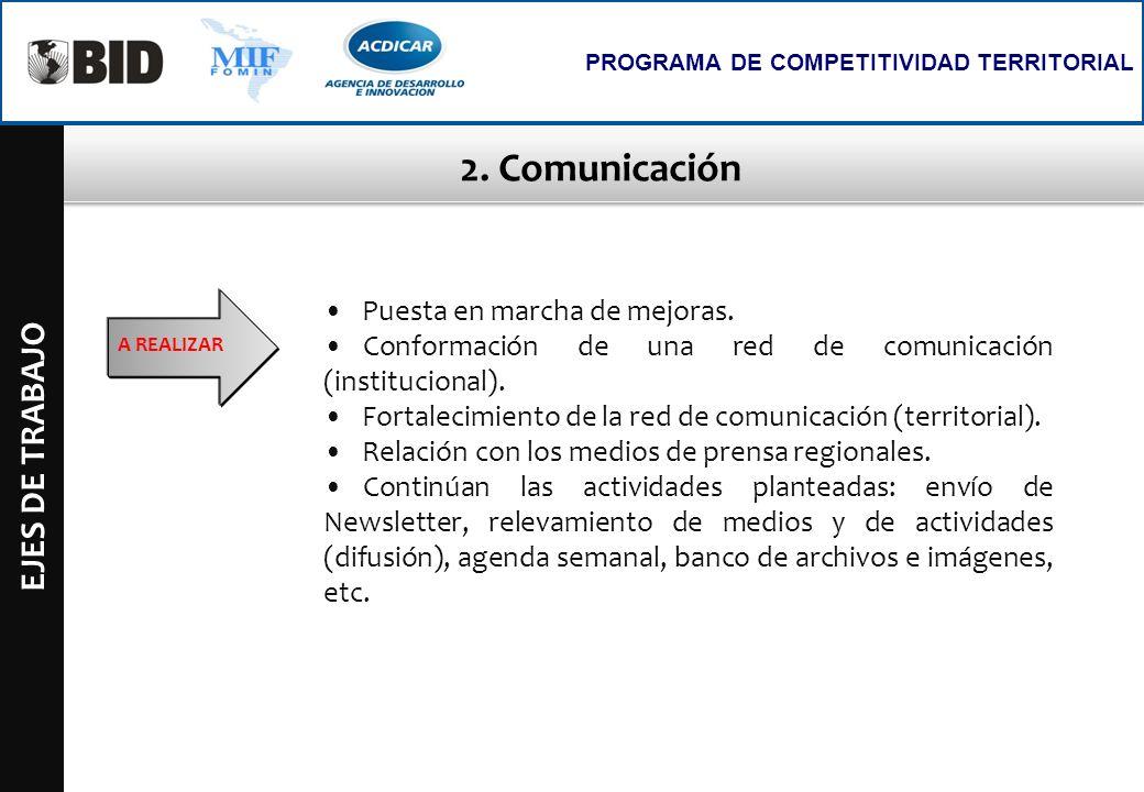 2. Comunicación EJES DE TRABAJO PROGRAMA DE COMPETITIVIDAD TERRITORIAL Puesta en marcha de mejoras. Conformación de una red de comunicación (instituci