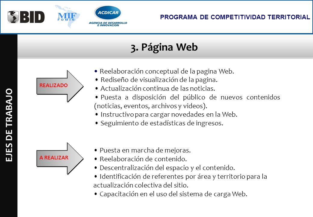 3. Página Web EJES DE TRABAJO PROGRAMA DE COMPETITIVIDAD TERRITORIAL A REALIZAR REALIZADO Reelaboración conceptual de la pagina Web. Rediseño de visua