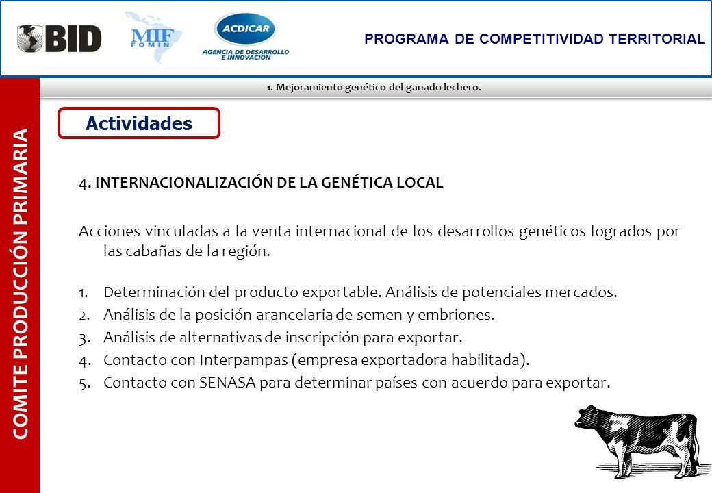 1. Mejoramiento genético del ganado lechero. COMITE PRODUCCIÓN PRIMARIA PROGRAMA DE COMPETITIVIDAD TERRITORIAL 4. INTERNACIONALIZACIÓN DE LA GENÉTICA