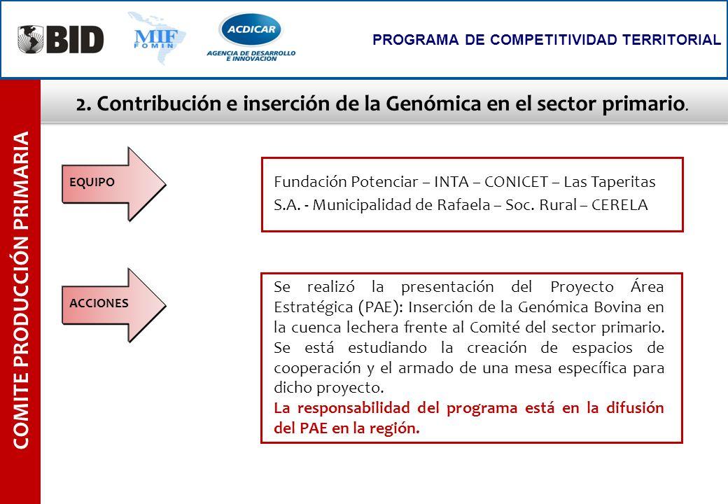 2. Contribución e inserción de la Genómica en el sector primario. COMITE PRODUCCIÓN PRIMARIA PROGRAMA DE COMPETITIVIDAD TERRITORIAL Fundación Potencia