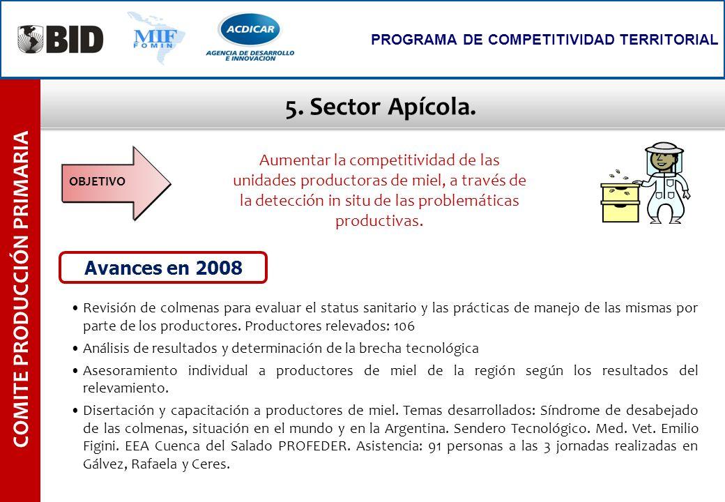 5. Sector Apícola. COMITE PRODUCCIÓN PRIMARIA PROGRAMA DE COMPETITIVIDAD TERRITORIAL Revisión de colmenas para evaluar el status sanitario y las práct