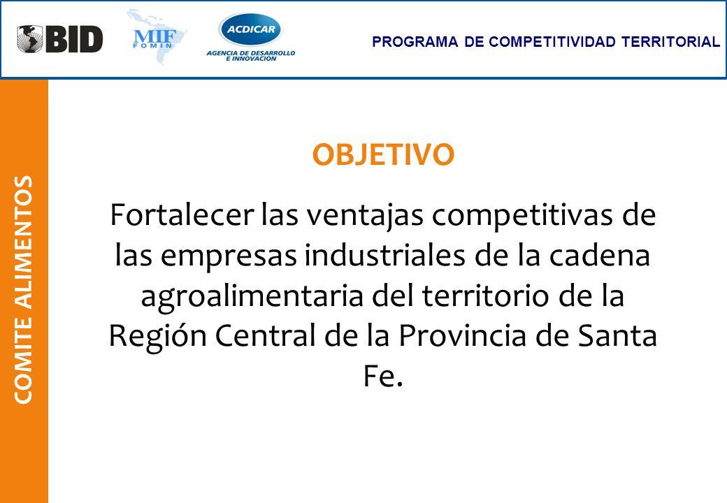 COMITE ALIMENTOS PROGRAMA DE COMPETITIVIDAD TERRITORIAL OBJETIVO Fortalecer las ventajas competitivas de las empresas industriales de la cadena agroal