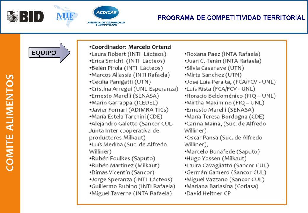 COMITE ALIMENTOS PROGRAMA DE COMPETITIVIDAD TERRITORIAL EQUIPO