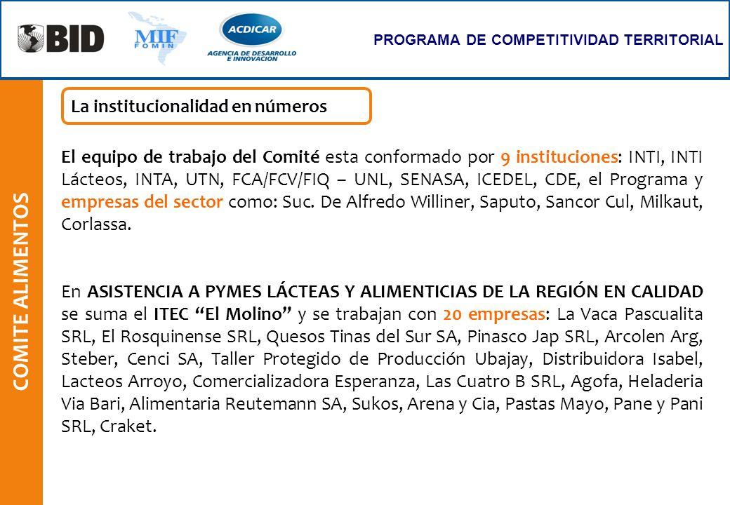 COMITE ALIMENTOS El equipo de trabajo del Comité esta conformado por 9 instituciones: INTI, INTI Lácteos, INTA, UTN, FCA/FCV/FIQ – UNL, SENASA, ICEDEL