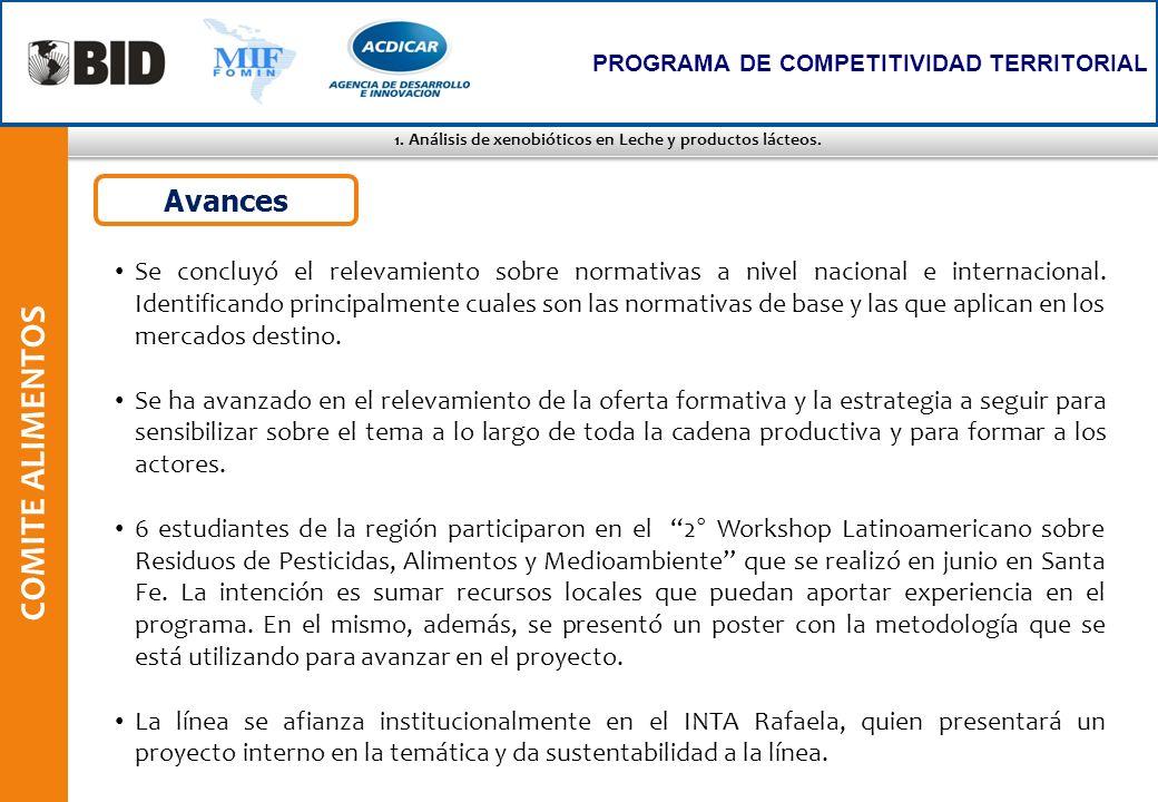 1.Análisis de xenobióticos en Leche y productos lácteos.