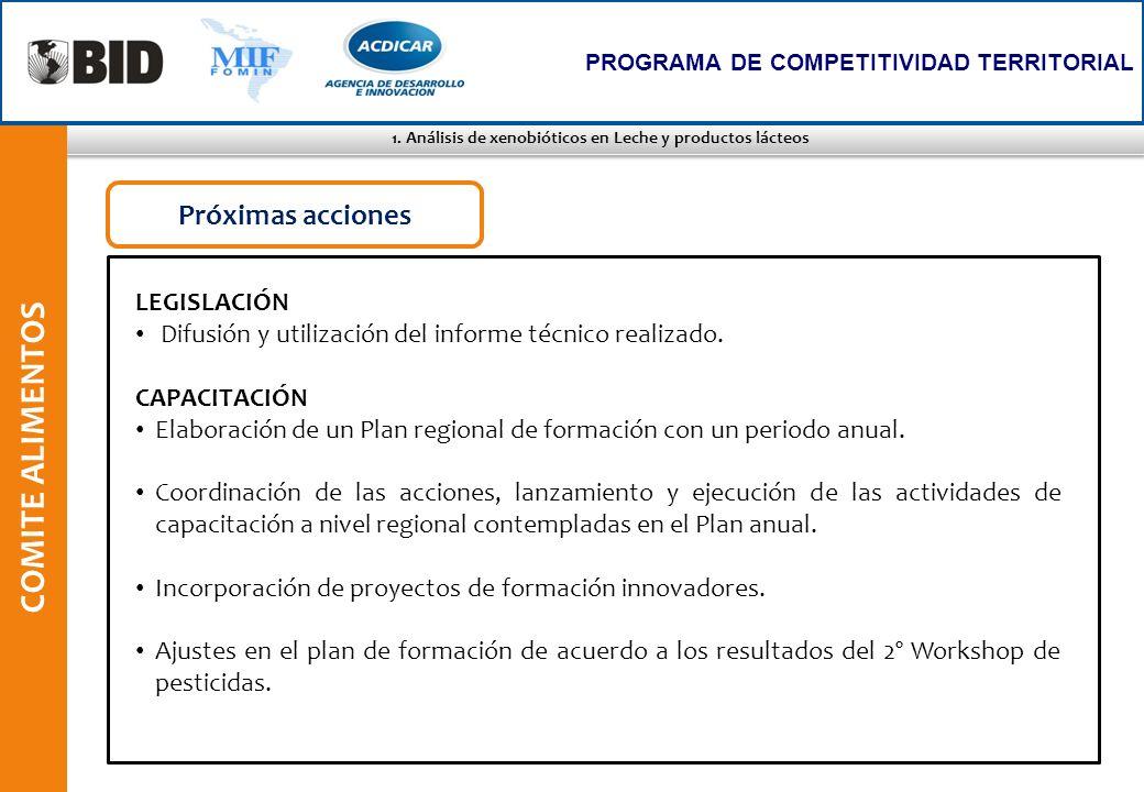1. Análisis de xenobióticos en Leche y productos lácteos COMITE ALIMENTOS LEGISLACIÓN Difusión y utilización del informe técnico realizado. CAPACITACI