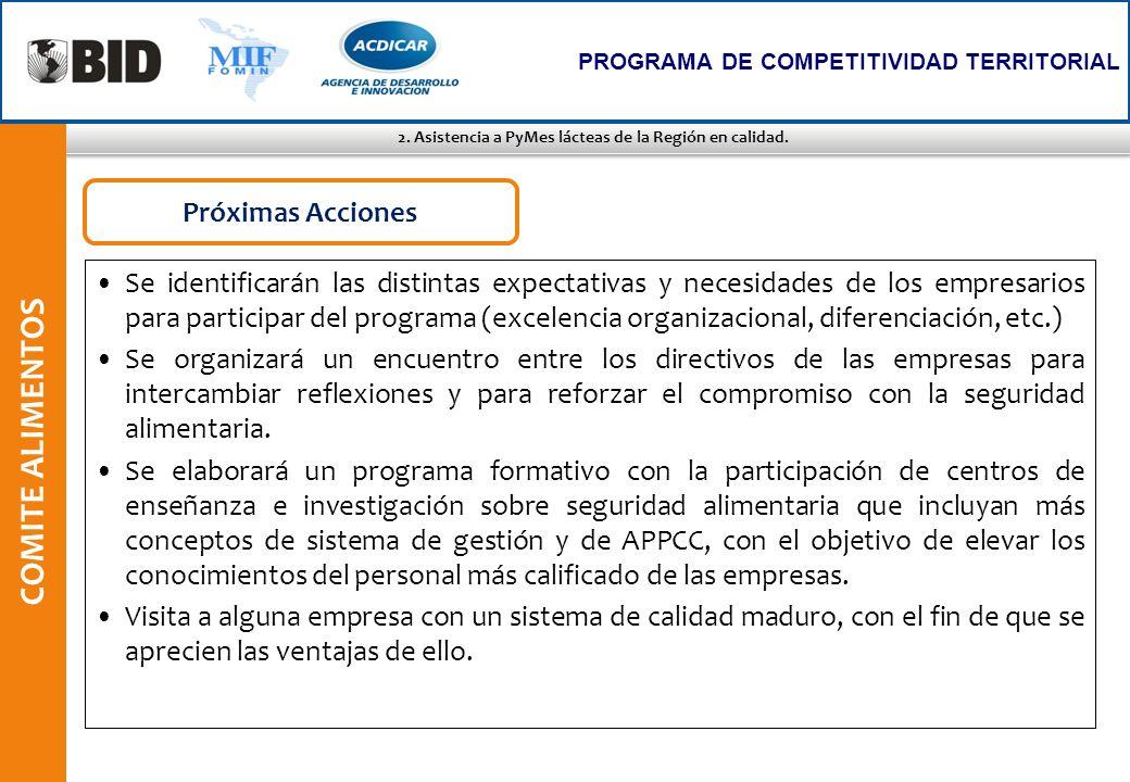 2.Asistencia a PyMes lácteas de la Región en calidad.