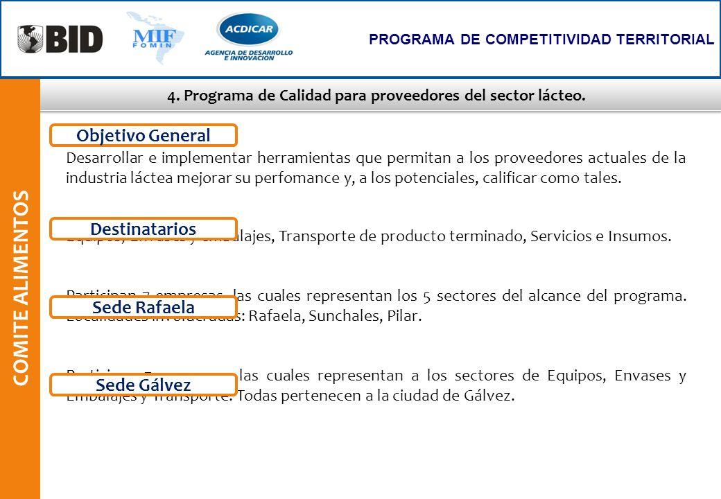 4. Programa de Calidad para proveedores del sector lácteo. COMITE ALIMENTOS PROGRAMA DE COMPETITIVIDAD TERRITORIAL Desarrollar e implementar herramien