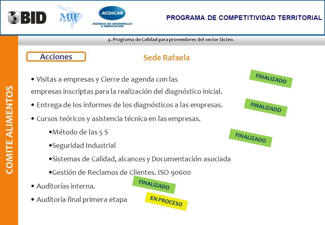 4. Programa de Calidad para proveedores del sector lácteo. COMITE ALIMENTOS PROGRAMA DE COMPETITIVIDAD TERRITORIAL Sede Rafaela Visitas a empresas y C