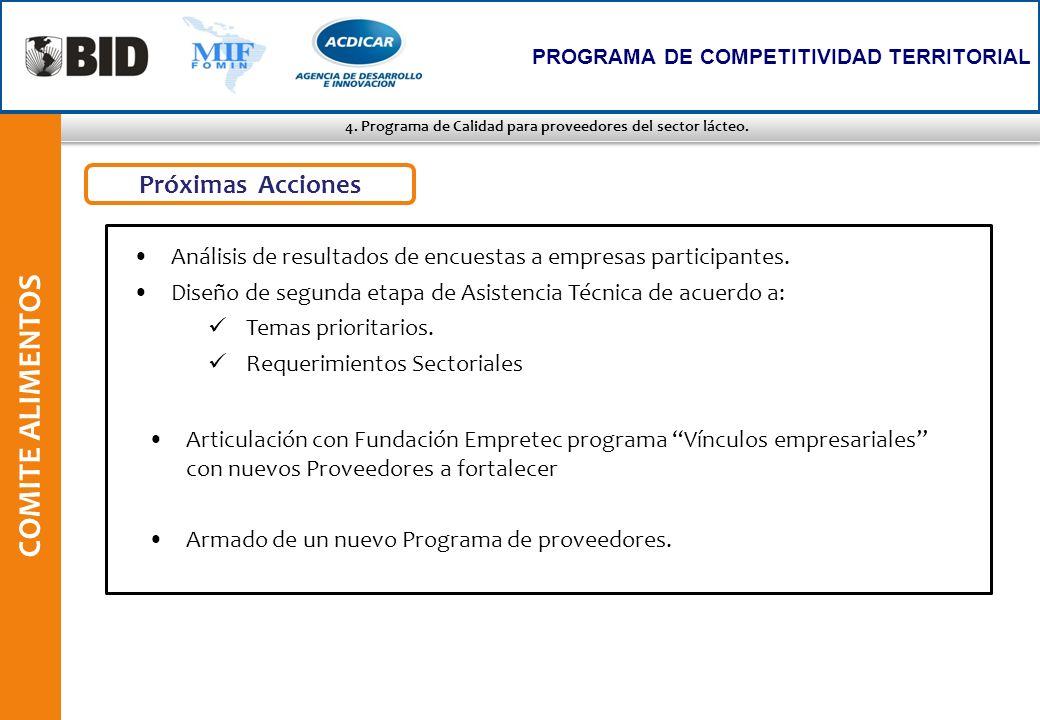 4. Programa de Calidad para proveedores del sector lácteo. COMITE ALIMENTOS Análisis de resultados de encuestas a empresas participantes. Diseño de se