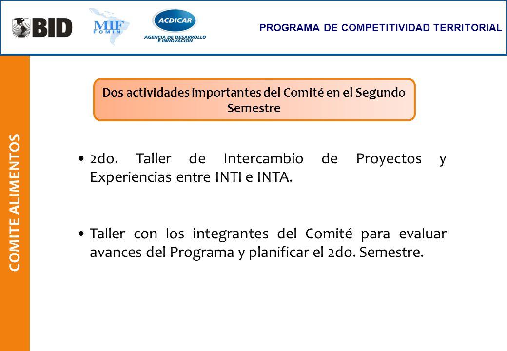 COMITE ALIMENTOS PROGRAMA DE COMPETITIVIDAD TERRITORIAL 2do. Taller de Intercambio de Proyectos y Experiencias entre INTI e INTA. Taller con los integ