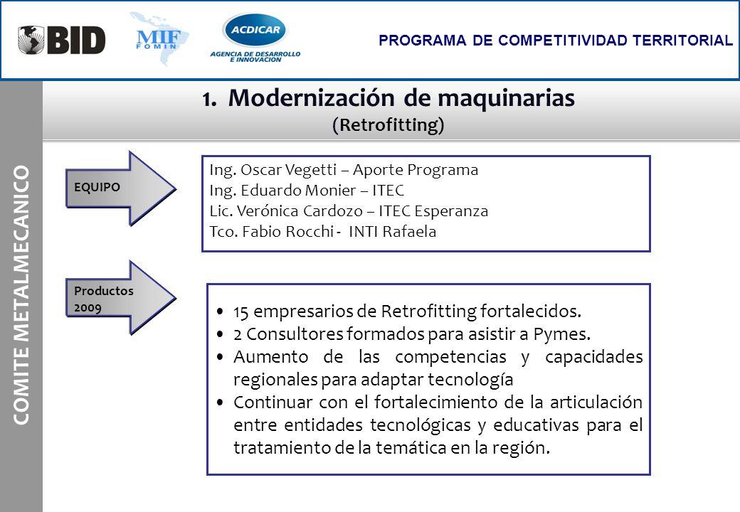 1.Modernización de maquinarias (Retrofitting) 1.Modernización de maquinarias (Retrofitting) COMITE METALMECANICO PROGRAMA DE COMPETITIVIDAD TERRITORIA