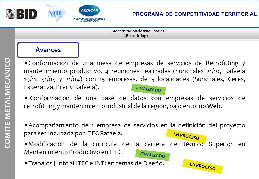 1. Modernización de maquinarias (Retrofitting) 1. Modernización de maquinarias (Retrofitting) COMITE METALMECANICO PROGRAMA DE COMPETITIVIDAD TERRITOR