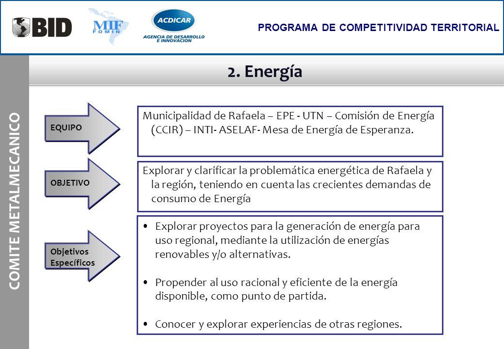 2. Energía COMITE METALMECANICO PROGRAMA DE COMPETITIVIDAD TERRITORIAL Municipalidad de Rafaela – EPE - UTN – Comisión de Energía (CCIR) – INTI- ASELA