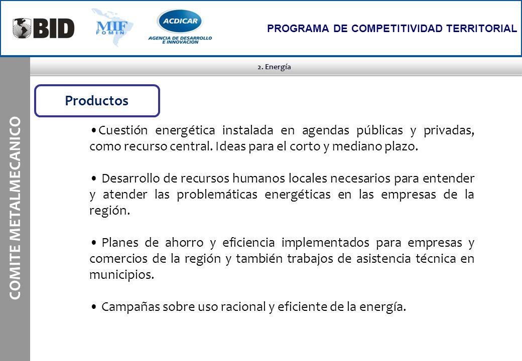 2. Energía COMITE METALMECANICO PROGRAMA DE COMPETITIVIDAD TERRITORIAL Productos Cuestión energética instalada en agendas públicas y privadas, como re