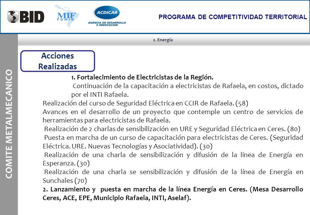 2. Energía COMITE METALMECANICO PROGRAMA DE COMPETITIVIDAD TERRITORIAL Acciones Realizadas 1. Fortalecimiento de Electricistas de la Región. Continuac
